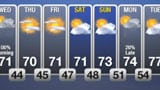 waow forecast