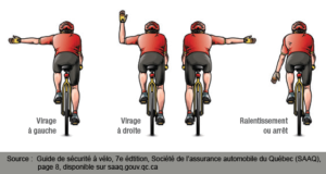 image courtoisie à vélo
