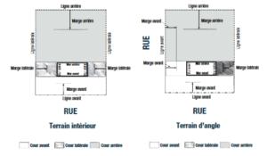 plan identification des cours