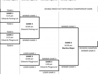 End of Season House League Tournaments - Coach Pitch