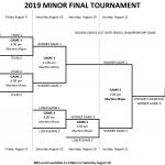 End of Season House League Tournaments – Minor