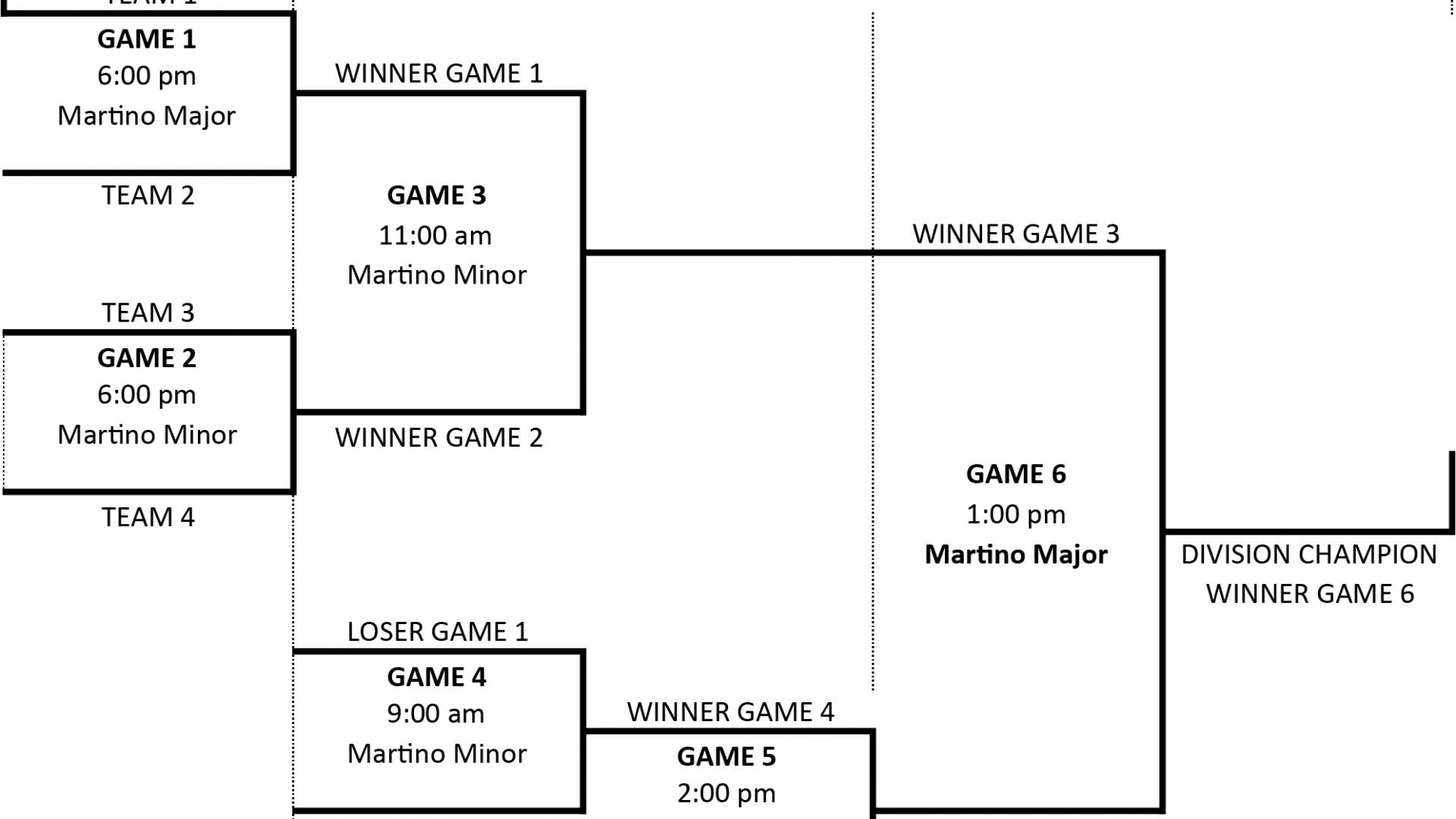 End of Season House League Tournaments - Minor