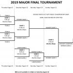 End of Season House League Tournaments – Major