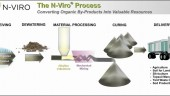 N-Viro specializes in converting bio-organic materials into valuable resources. It is a Canadian-owned company operating under a variety of P3 agreements with their municipal partners across Canada and in India. Plants in Ontario are located in Sarnia, Leamington and the Niagara Region.