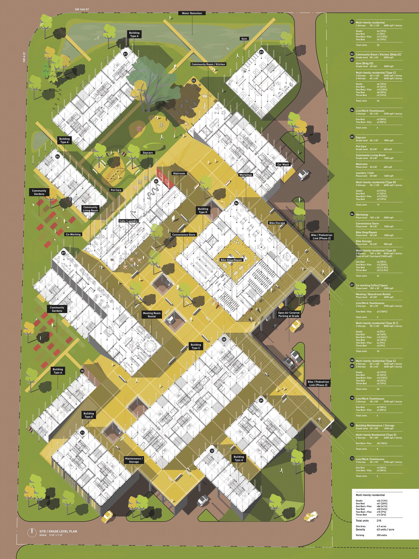 546arch_housingNWA_masterplan