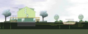 ...and a Number of Features Employed in the Home's Sustainability Objectives.