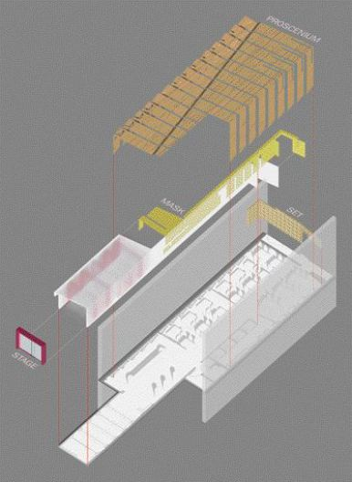 An Exploded Axonometric Rendering Clearly Isolates the Conceptual Elements of Theatre Used in the Restaurant's Design.