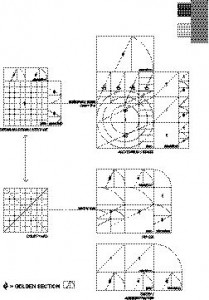 GEOMETRICAL ANALYSIS