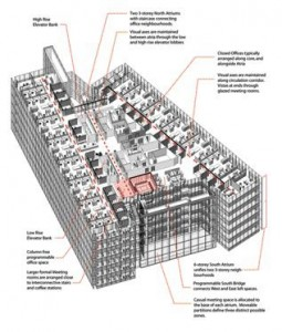 Illustration offers some understanding of how the building's components and spaces are arranged on a typical floorplate