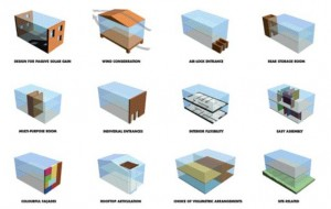 Various renderings isolate the basic principles of dwelling design in the north.