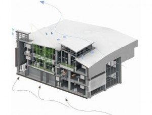 An axonometric of the Library and Classroom Building C illustrates the application of passive environmental controls such as plantings, natural ventilation and atrium spaces.