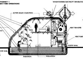 Peter Busby's graduation thesis published in The Canadian Architect in 1980 illustrates his dedication to sustainable design at an early stage of his career.