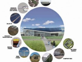 The Mission 2050 project will contain various agriculturally related components, including a focus on sustainability, and will also contain programmatic elements emphasizing education and outreach. Baird Sampson Neuert