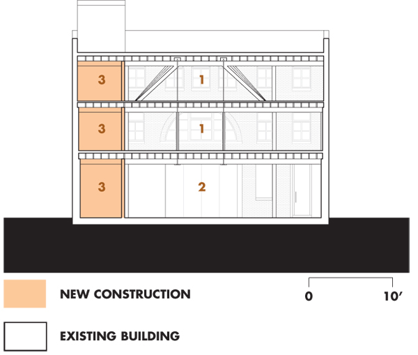 Cross Section 1 open office area 2 retail space 3 adaptable space
