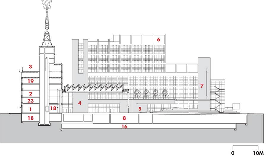 East-West Cross Section  1 TD Canada Trust Bank  2 City of Vancouver non-profit space  3 childcare centre  4 covered atrium  5 plaza  6 PHS singles non-market housing  7 SFU School for the Contemporary Arts  8 loading/garbage/recycling centre  9 London Drugs retail 10 Nesters Food Market 11 Federal and City of Vancouver office 12 affordable family non-market housing 13 Cordova Parkade 14 W32 market housing 15 National Film Board of Canada 16 parking 17 2nd storey bridge to parkade 18 W2 Caf + Arts Collective 19 City of Vancouver offices