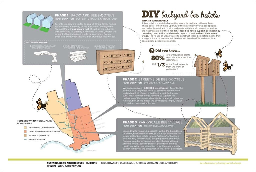 """DIY Backyard Bee Hotels"" by Sustainable.TO Architecture + Building"