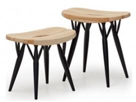 pirkka stools