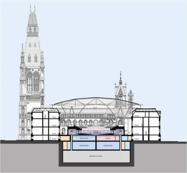Government Of Canada Releases Renderings Of Parliament