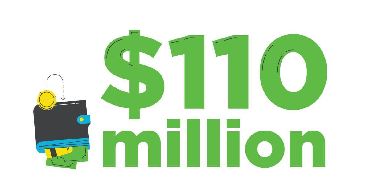 110 million graphic