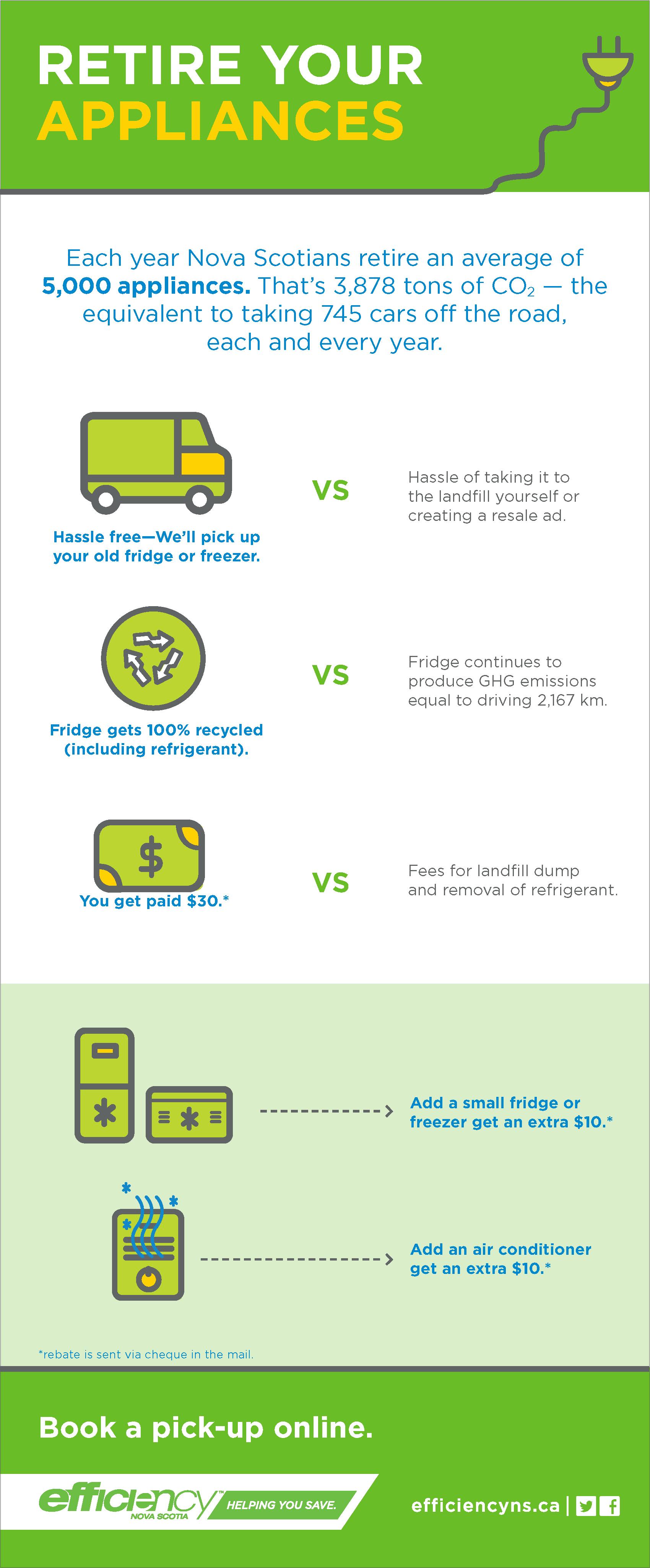 aret-infographic-v4-png