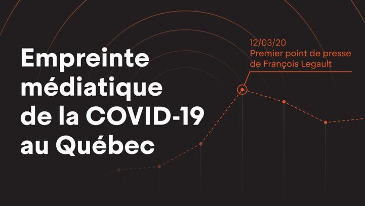 Empreinte médiatique de la COVID-19 au Québec