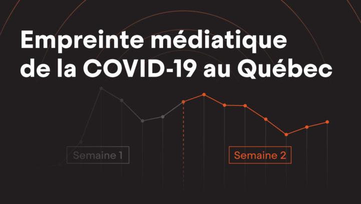 Empreinte médiatique de la COVID-19 au Québec — Semaine 2