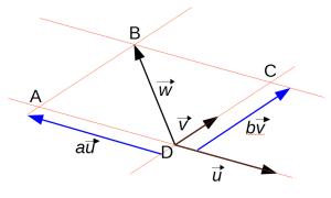 base_vecteur_2