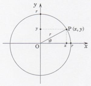 Tangente d'un angle-C