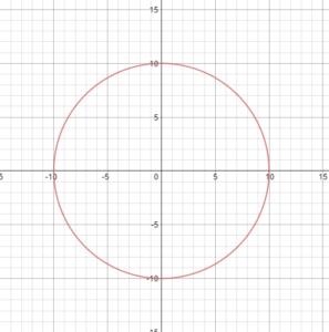equation_symetrique