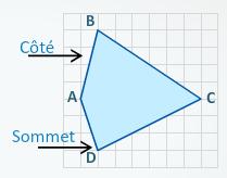 cote_polygone