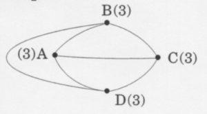 Graphe Régulier
