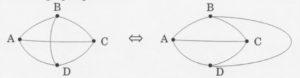 Graphe Planaire-B