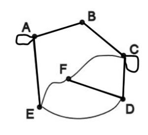 graphe-3