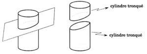 cylindre_tronqué
