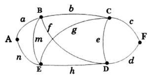 graphe-2