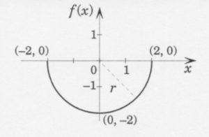 Fonction Demi-Cercle-B