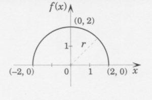 Fonction Demi-Cercle