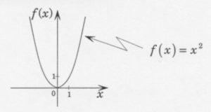 Fonction Quadratique