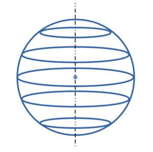 cercles_parallèles