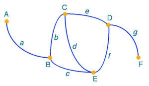 graphe-1