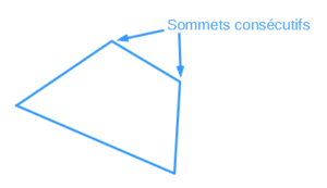 sommets_consecutifs