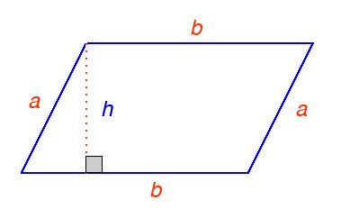 Parallelogramme Lexique De Mathematique
