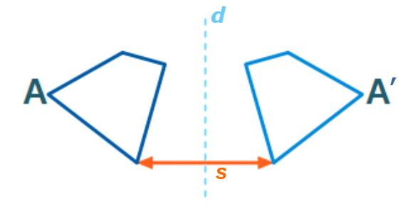 symtrie par rapport un axe d perpendiculaire une direction donne cet axe d est appel laxe de la rflexion - Mesure D Angle Synonyme