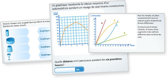 Interpréter-le-lien-de-dépendance-fourni-par-un-graphique