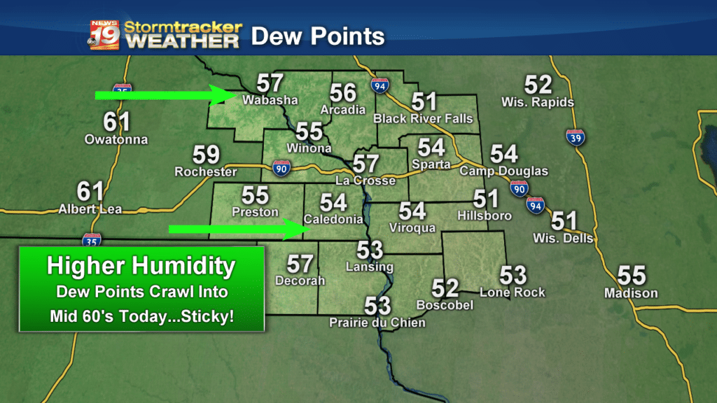 Dew Point Temps.