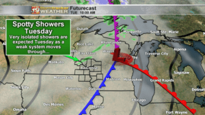 Futurecast Clouds/Precipitation