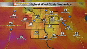 Highest Wind Gusts Yesterday