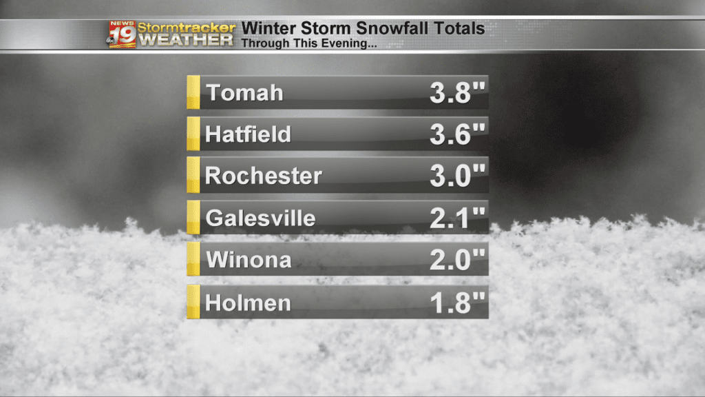 Winter Storm Snowfall Totals