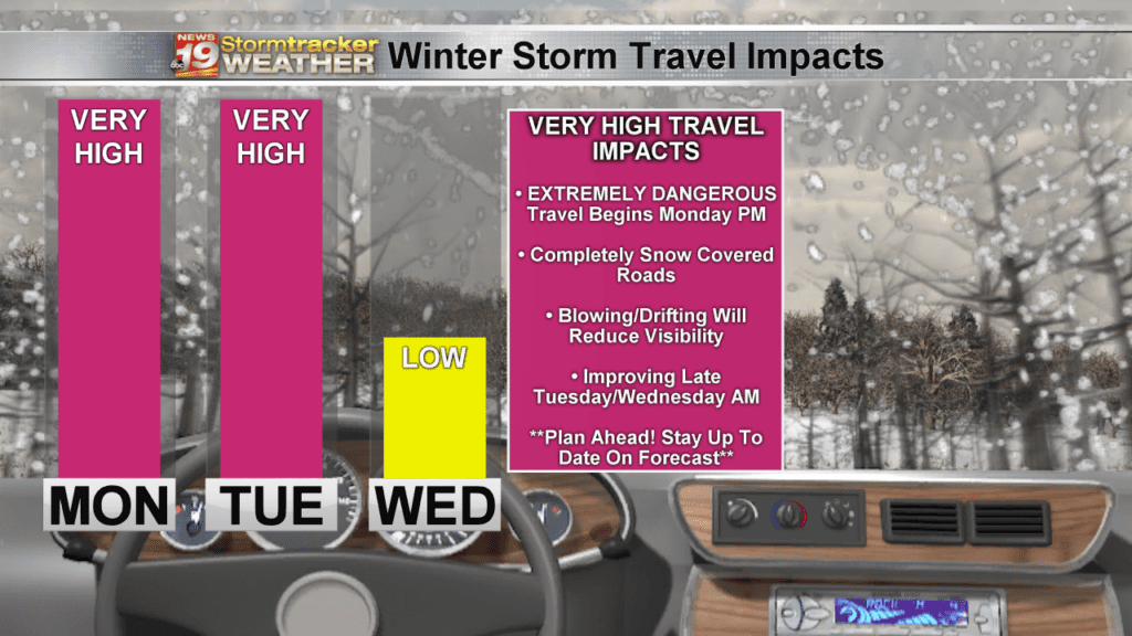 Winter Storm Travel Impacts