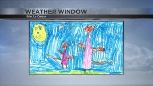 Weather Window (2/5)